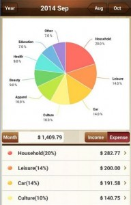 Money Manager finance apps for android