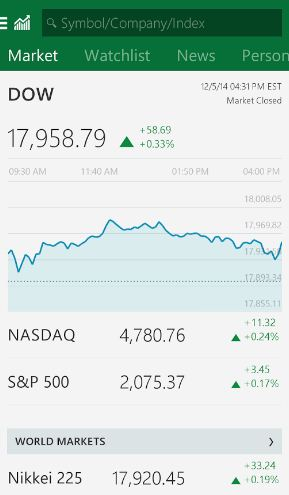 best stock market apps for android phone most popular apps