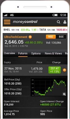 Best stock market apps for android Phone: Most popular apps