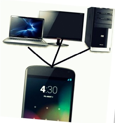 share internet connection with laptop device