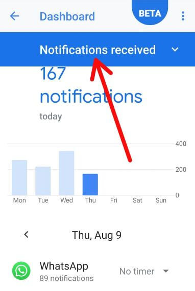 How many notifications received by individually apps on android 9 Pie