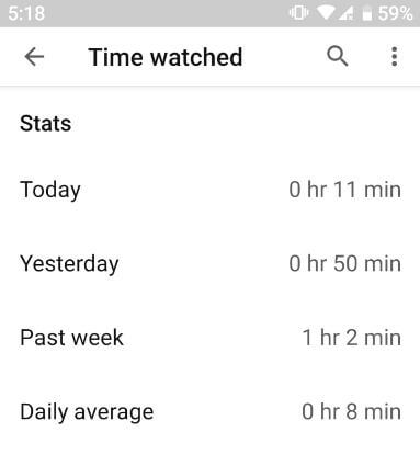 How to check time spent on YouTube android