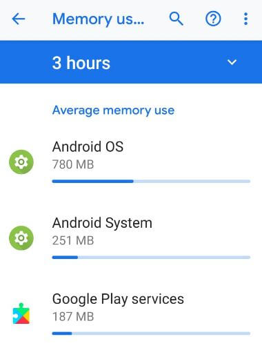 Memory usage by apps android 9.0